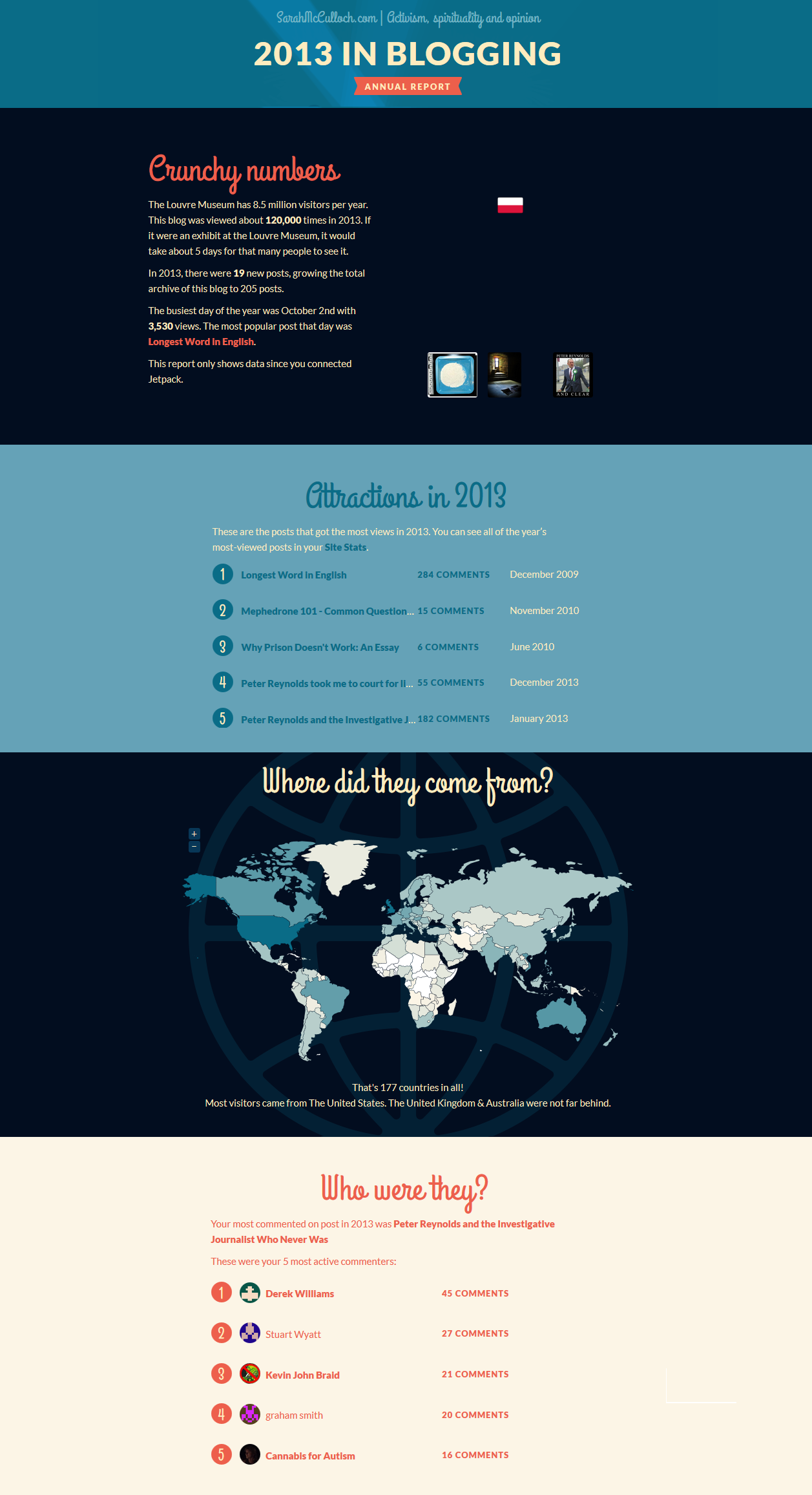 Infographic on my blog